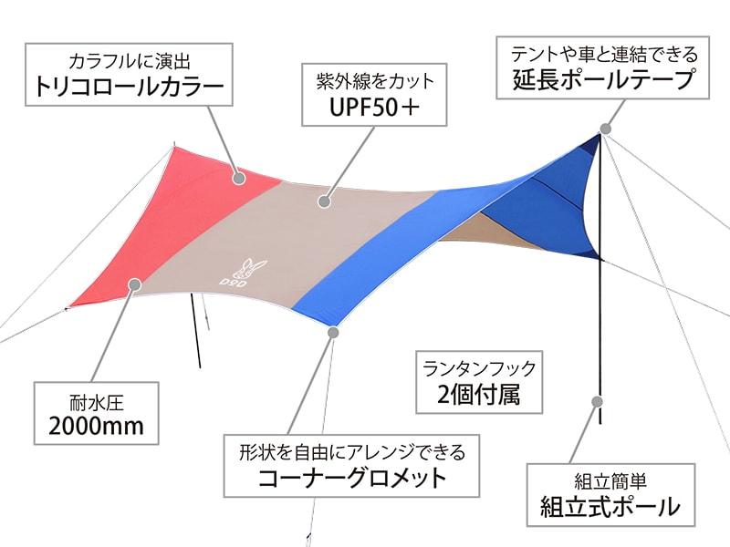 トリコロールタープの主な特徴