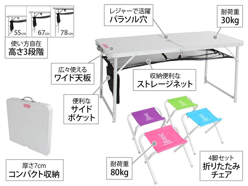 ハッピーテーブルセットの主な特徴