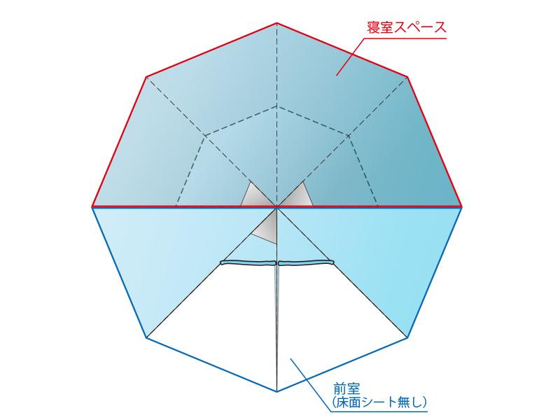 2ルームワンポールテントのメインの特徴(2ルーム構造)