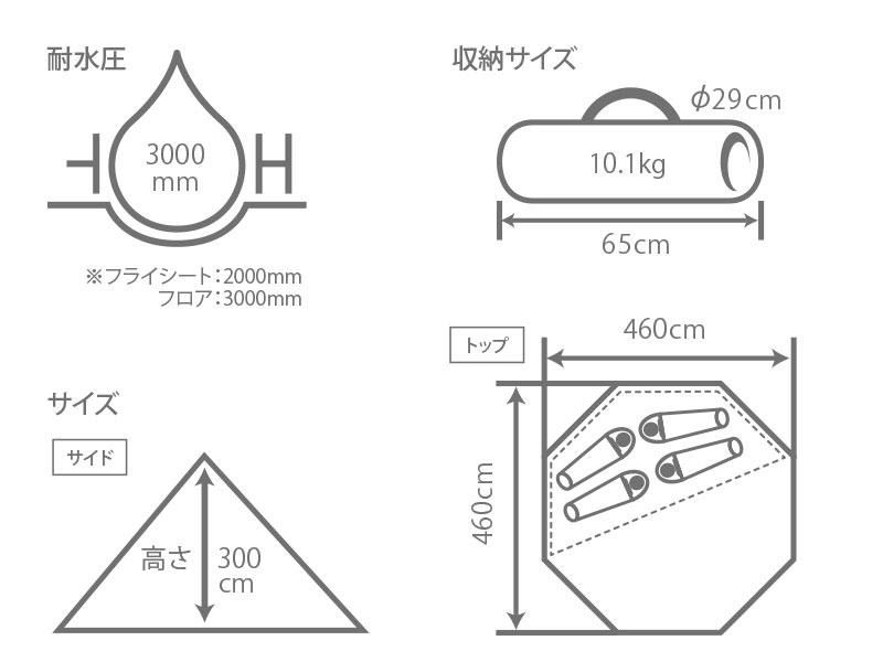 2ルームワンポールテントのサイズ画像