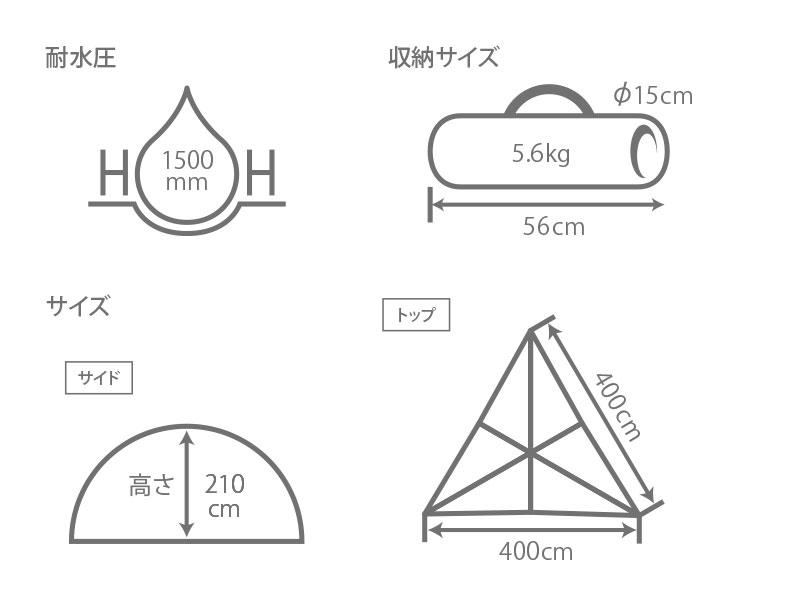 レインボーパーティーシェードのサイズ画像