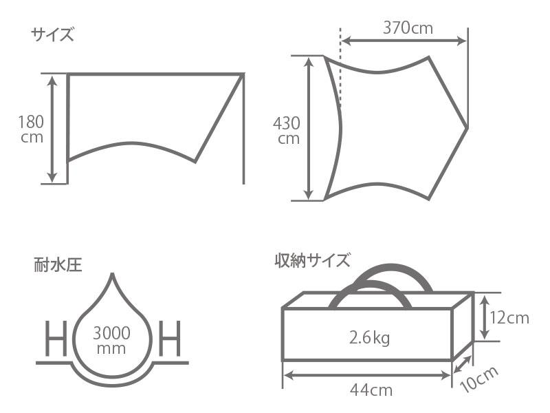 ライダーズコンフォートタープのサイズ画像
