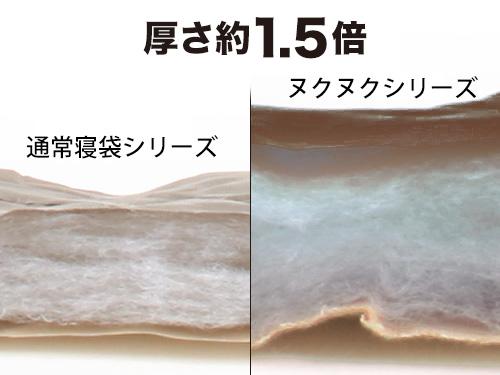 人型寝袋ver5.0 ヌクヌクシリーズのメインの特徴(こだわりのぬくぬくポイント:中わた1.5倍)
