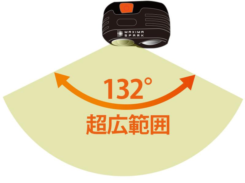 ハイパワーデュアルアイLEDヘッドライト2種類のLEDビーム画像
