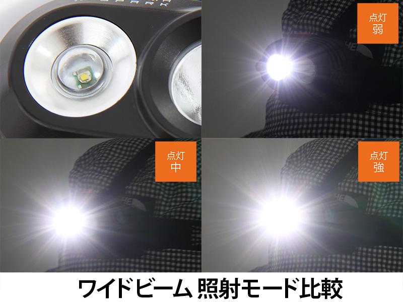 ハイパワーデュアルアイLEDヘッドライト照射モード画像