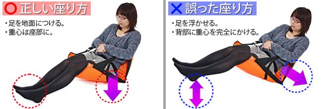 キャンピングチェアマット正しい座り方画像