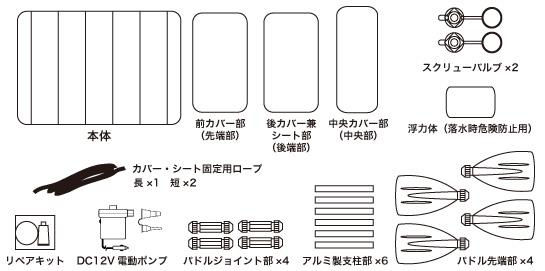 インフレータブルカヤックのサイズ画像