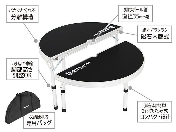 UFOテーブルの主な特徴