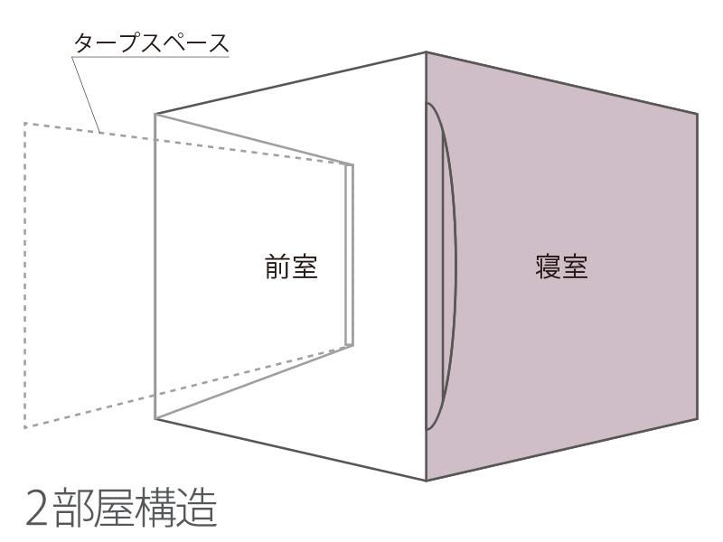 2ルームワンタッチテントの各部の特徴(2ルーム構造)