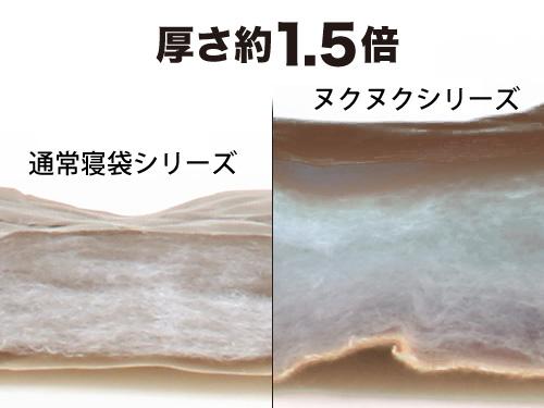 人型寝袋ver5.0 ヌクヌクシリーズの各部の特徴(中わた1.5倍)
