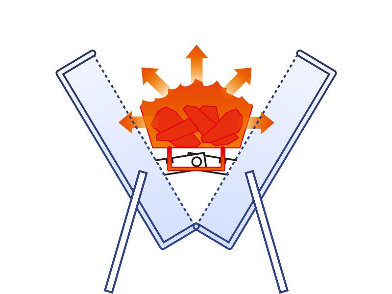オヒトリサマBBQグリルの各部の特徴(火傷防止の安心構造)