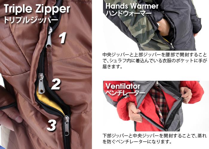 人型寝袋ver5.0 ヌクヌクシリーズの各部の特徴(トリプルジッパー)