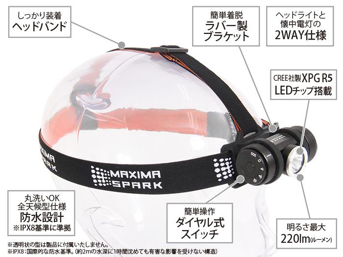 マキシマスパーク 2WAY LEDヘッドライトの主な特徴