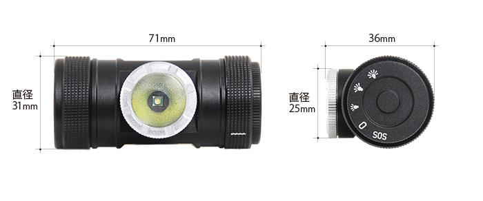 マキシマスパーク 2WAY LEDヘッドライトのサイズ画像