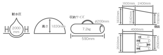 タープリーテントのサイズ画像