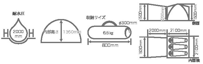 ビッグストレージワンタッチテントのサイズ画像