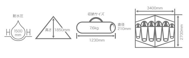 2ルームワンタッチテントのサイズ画像