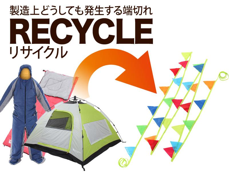 リサイクルエコフラッグのメインの特徴(リサイクルエコ)