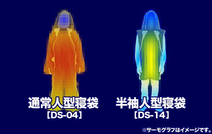 人型寝袋 ハンソデシリーズのメインの特徴(サマーキャンプ対応デザイン)