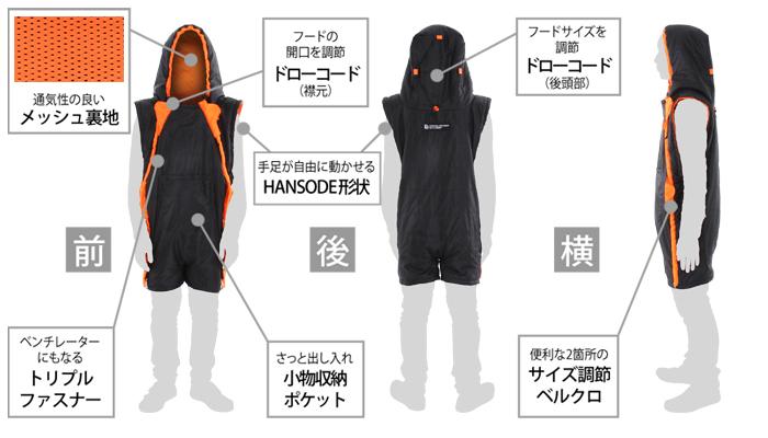 人型寝袋 ハンソデシリーズの主な特徴