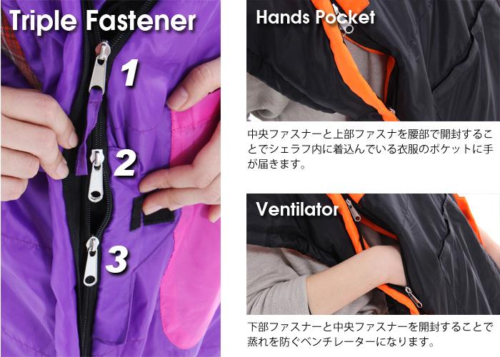 人型寝袋 ハンソデシリーズの各部の特徴(トリプルジッパー)