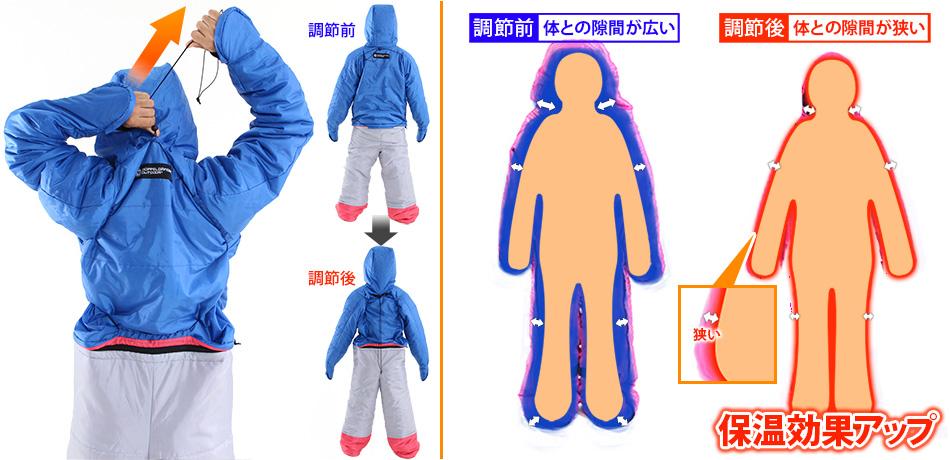 人型寝袋ver7.0 ダウンシリーズの各部の特徴(ムービングフィットシステム)