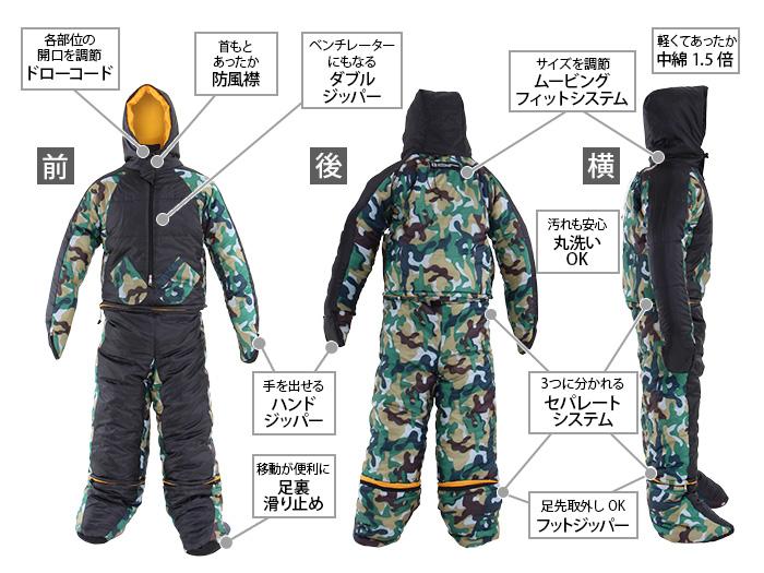 人型寝袋ver7.0 ヌクヌクシリーズの主な特徴