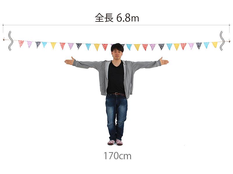 コットンフラッグガーランドの各部の特徴(6.8mロングサイズ)