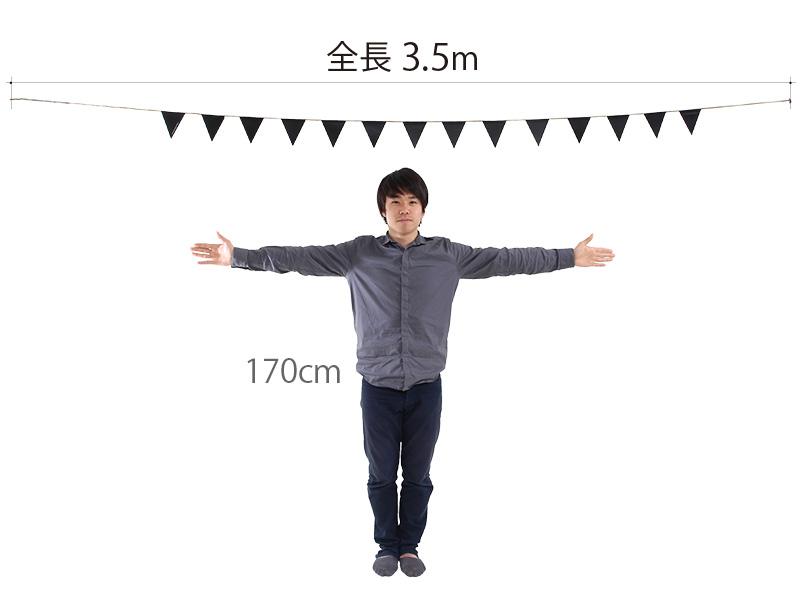黒板フラッグガーランドの各部の特徴(全長約3.5m)