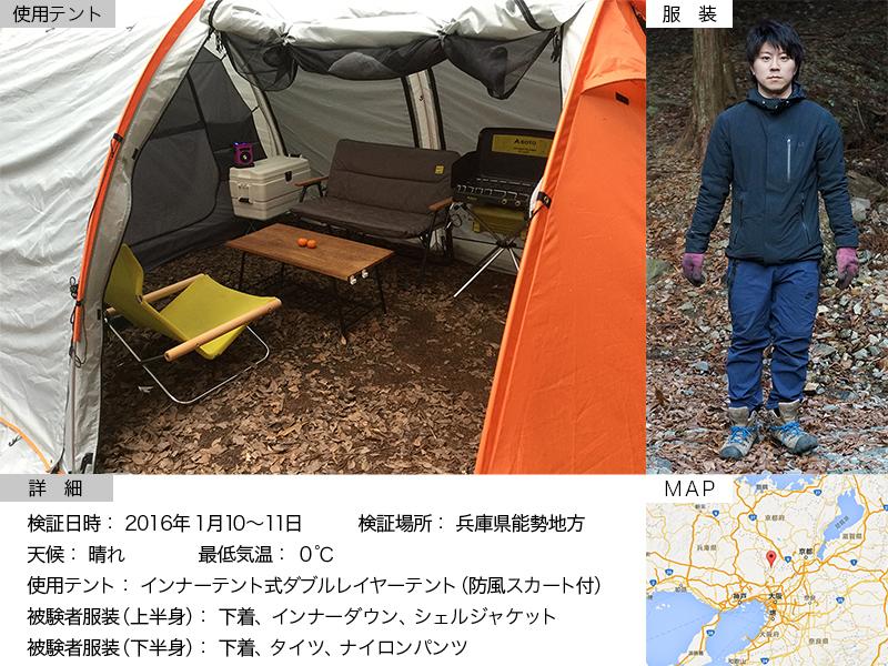 冬キャンプ防寒寝袋セット冬キャンプ防寒寝袋 使用テスト画像