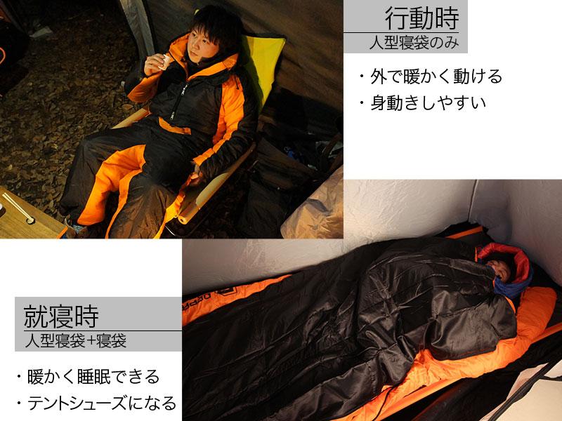 冬キャンプ防寒寝袋セットのメインの特徴(行動時はアクティブに。就寝時は2重寝袋で暖かく。)