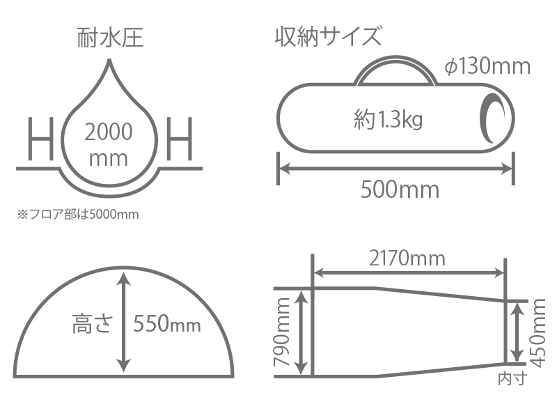 スキマテントのサイズ画像