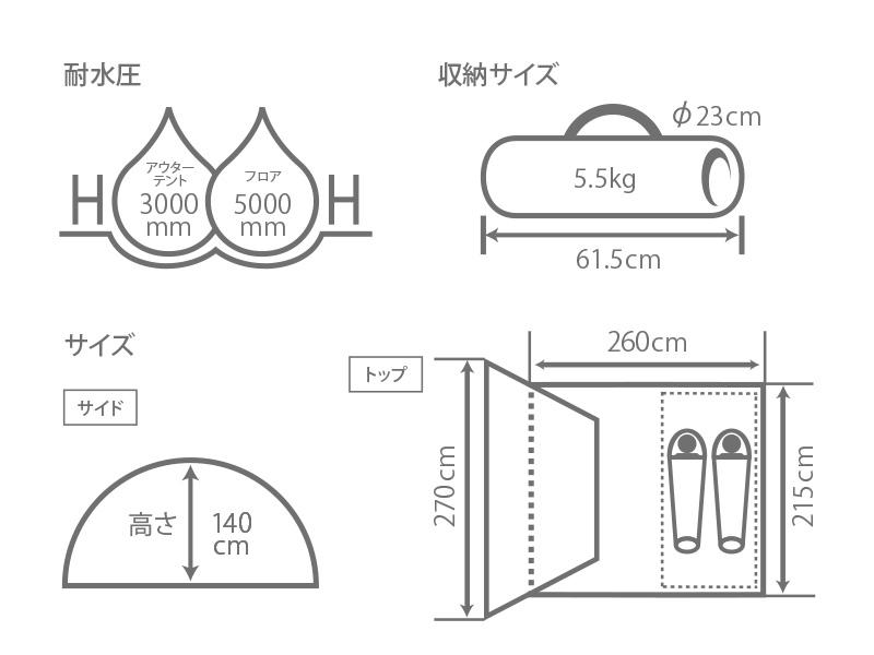 ライダーズバイクインテントのサイズ画像