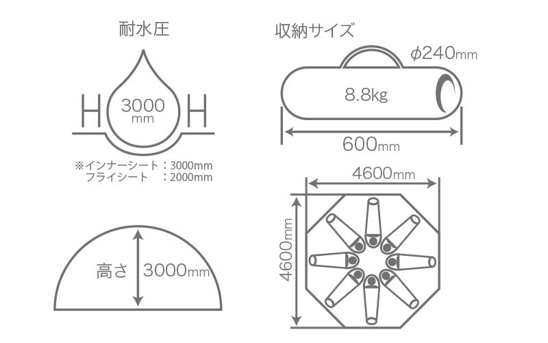 レインボーワンポールテントのサイズ画像