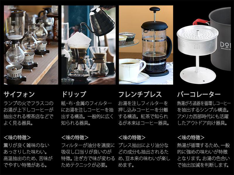 ラーメン、コーヒー、そして俺パーコレーター式コーヒーとは画像