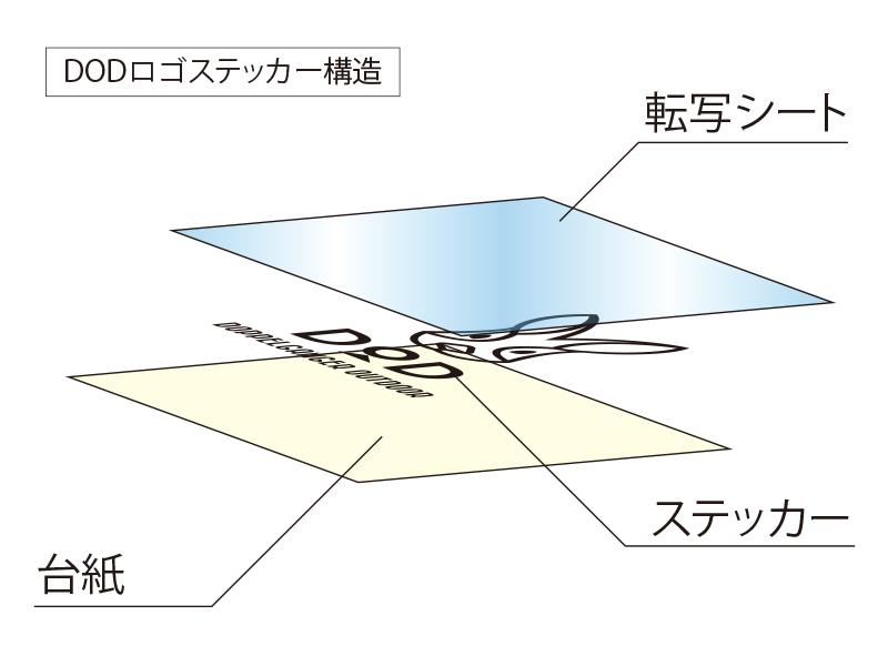 DODロゴステッカー(L)のメインの特徴(ロゴ部分だけのカッティング構造)