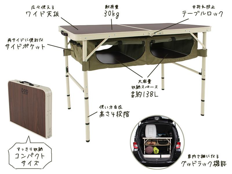 グッドラックテーブルの主な特徴