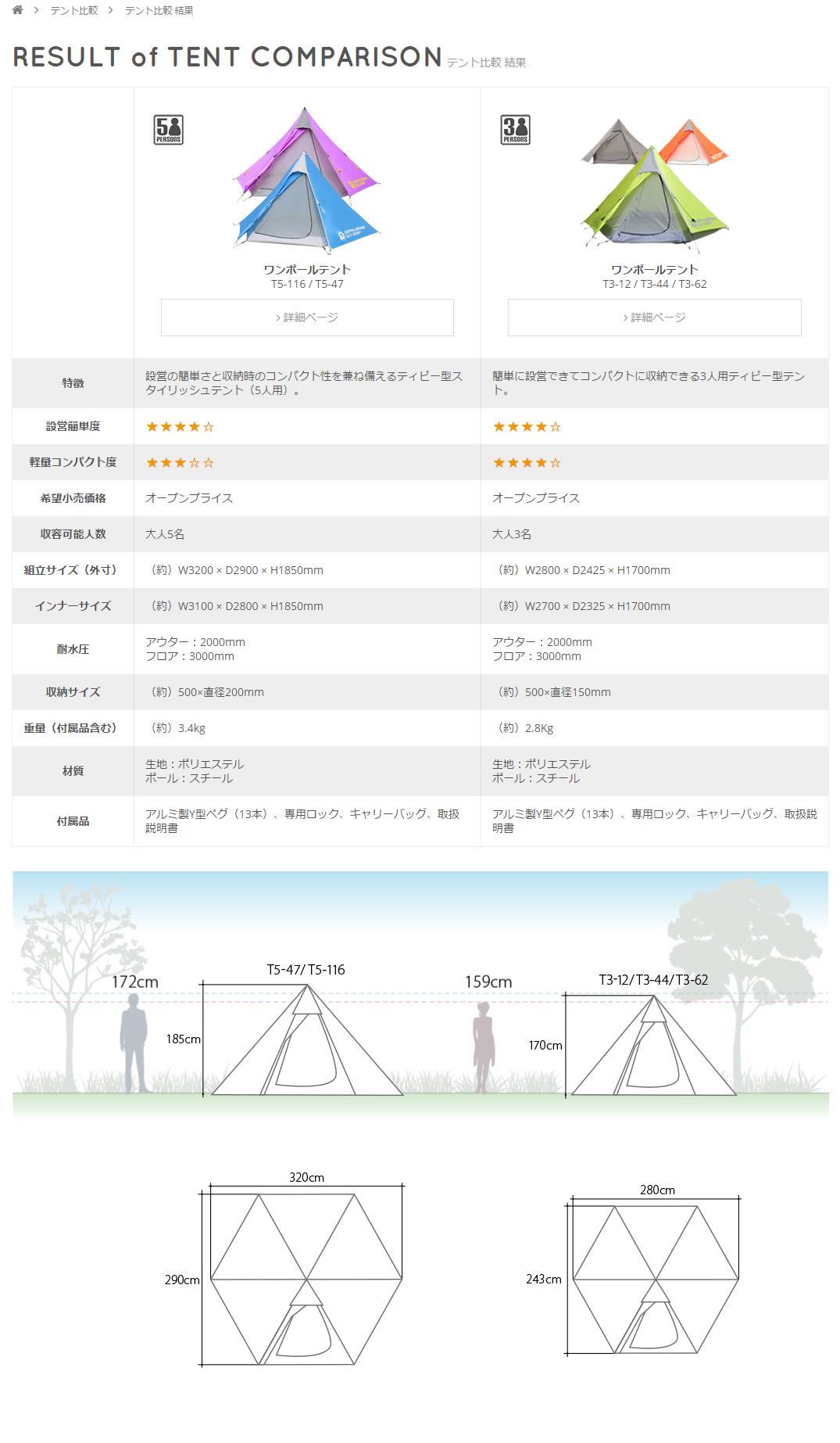 テント比較表の例