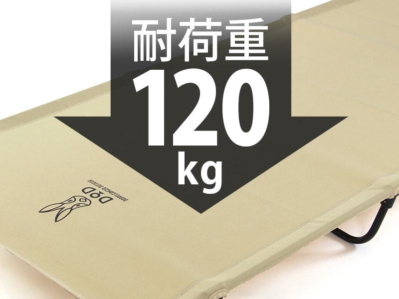 バッグインベッドの各部の特徴(耐荷重120Kg)