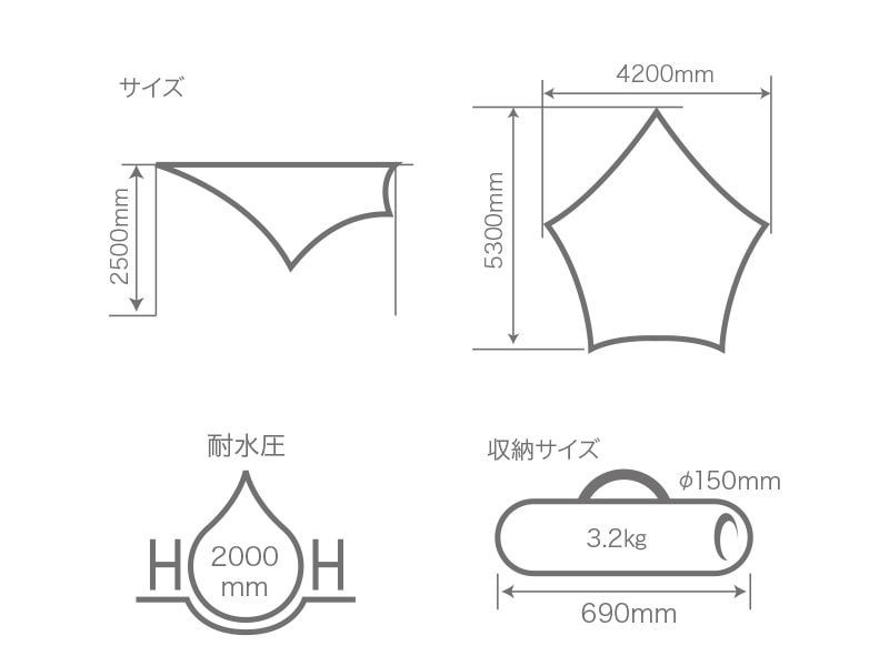 プレミアムペンタタープのサイズ画像