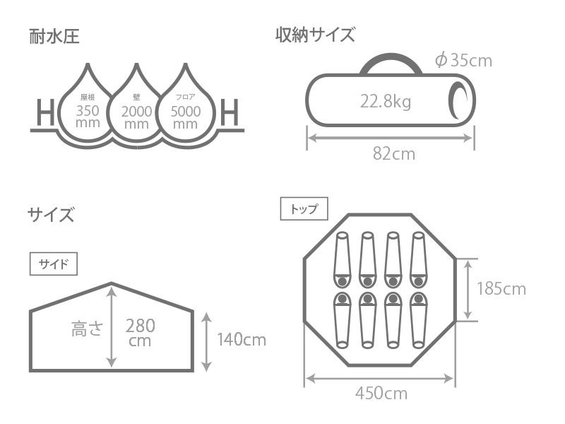 タケノコテントのサイズ画像