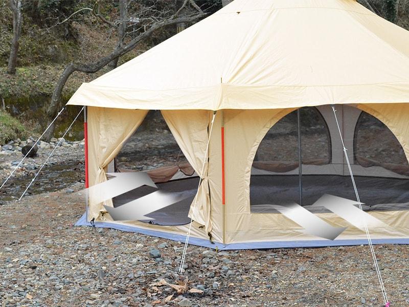 タケノコテントのメインの特徴(夏は涼しく、冬は暖かいオールシーズン仕様)