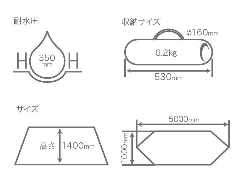 カベテントのサイズ画像