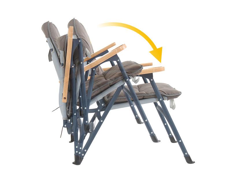 ワンハンドキャリーソファ ワンシーターの各部の特徴(ワンタッチ構造)