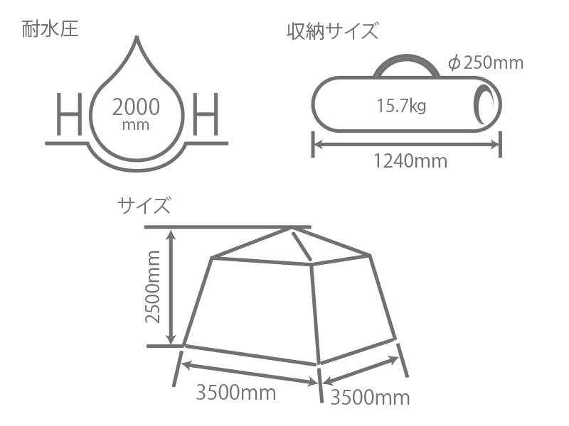 コネクタブルスクリーンタープのサイズ画像