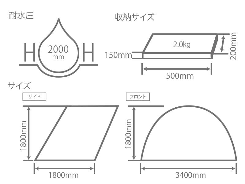 コネクタブルスクリーンタープ用トンネルのサイズ画像