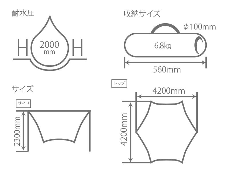 スマートタープのサイズ画像