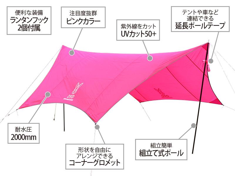 ピンクタープの主な特徴