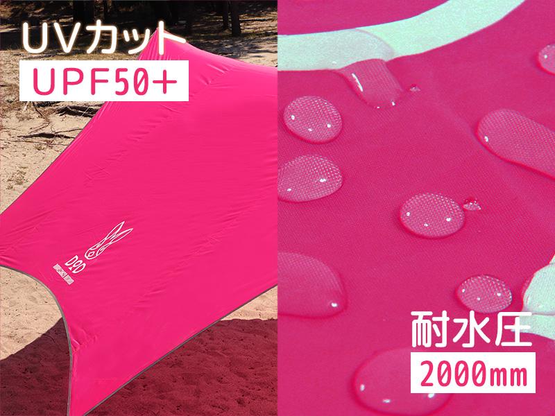 ピンクタープの各部の特徴(UPF50+/耐水圧2000mm)