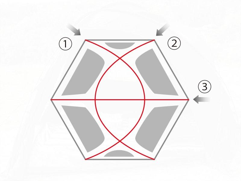 ファイヤーベースの各部の特徴(簡単組立)